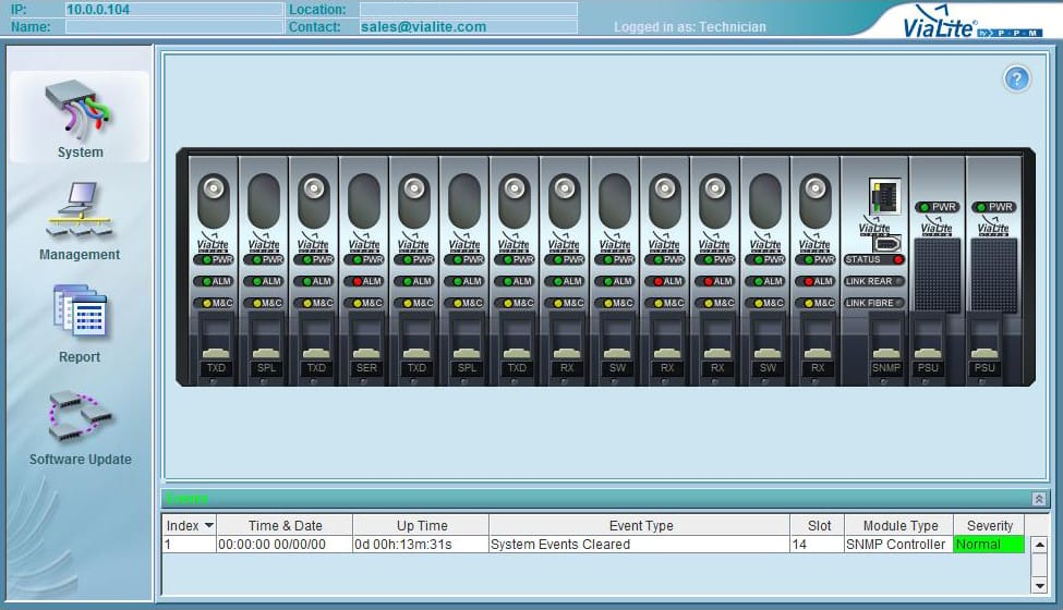 SNMP Monitoring & Control