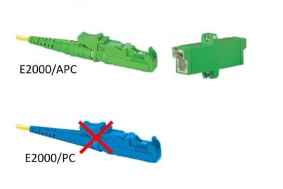 E2000/APC connector option. E2000/PC cannot be used