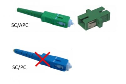 SC/APC connector option. SC/PC cannot be used
