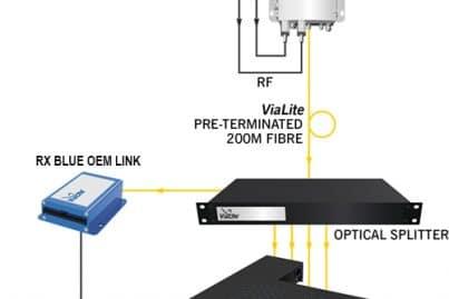 ViaLite GPS System diagram