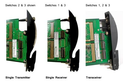 Single transmitter, single receiver and transceiver rack chassis cards showing switches