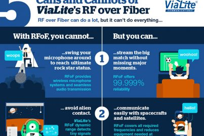 ViaLite infographic extract