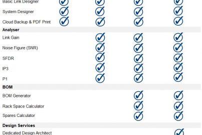 ViaLite System Designer License Options (EN-US spelling)