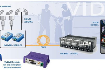 ViaLite used for broadcast video transmission