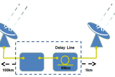 Optical Delay Line diagram