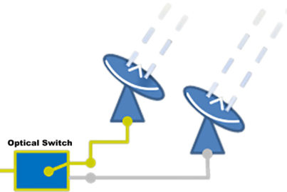 Optical Switch Diagram