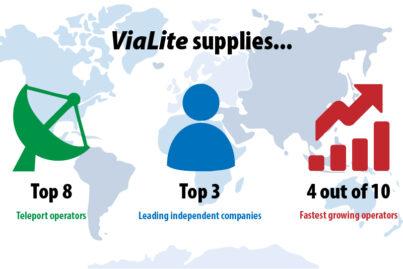 ViaLite supplies WTA global top teleport operators