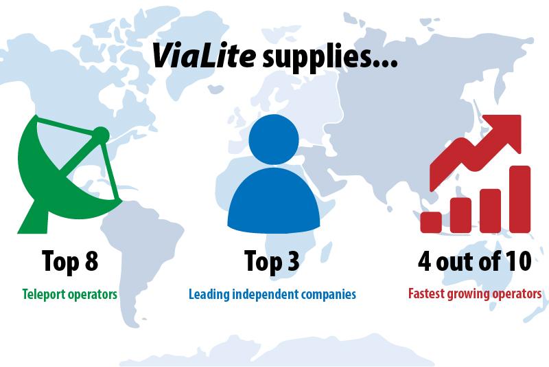 Top Teleport Operator Rankings Show Popularity of <em><b>ViaLite</b></em> Fiber Links